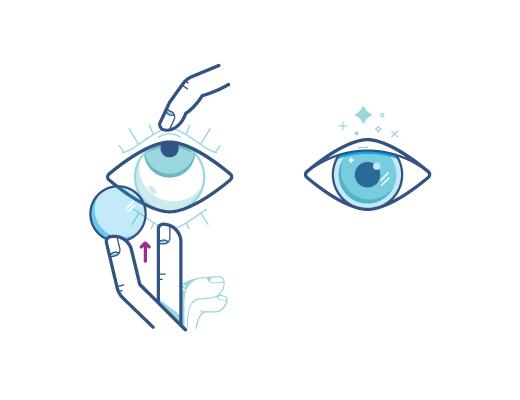 Essayez cette technique de placement lorsque vous mettez vos lentilles de contact.